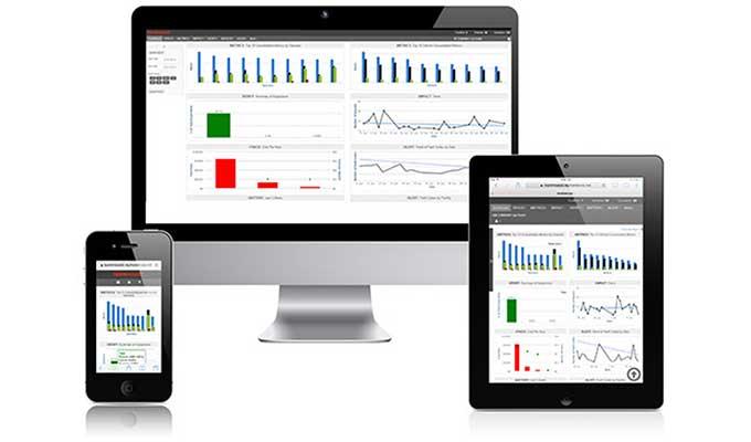 fleet management software, forklift fleet management, iwarehouse gateway