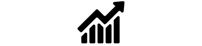 LMS Productivity, Labor Management System, warehouse productivity