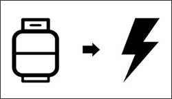 propane forklift, electric forklift, forklift calculator