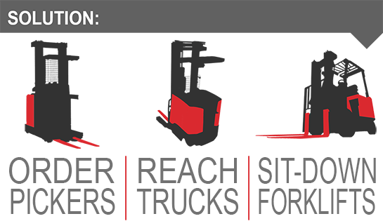 empire merchants solution, raymond forklifts