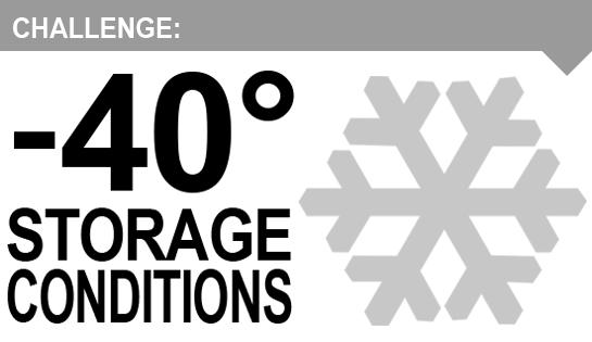 US Cold Storage Challenge