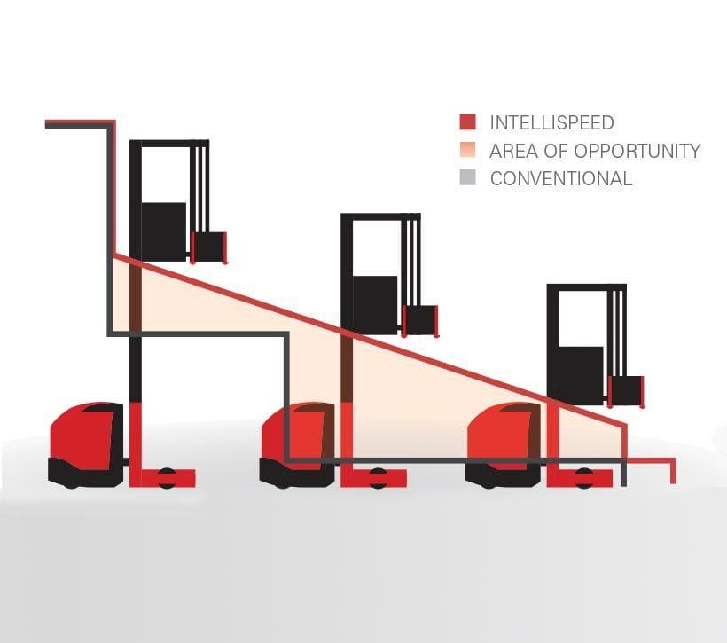 Komatsu Forklift Wiring Main Harness Diagrams. Komatsu Forklift ...